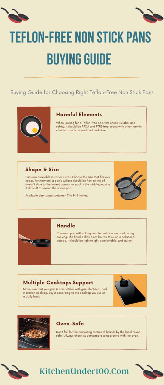 Infographic Guide to Choose Teflon-Free Non Stick Pan